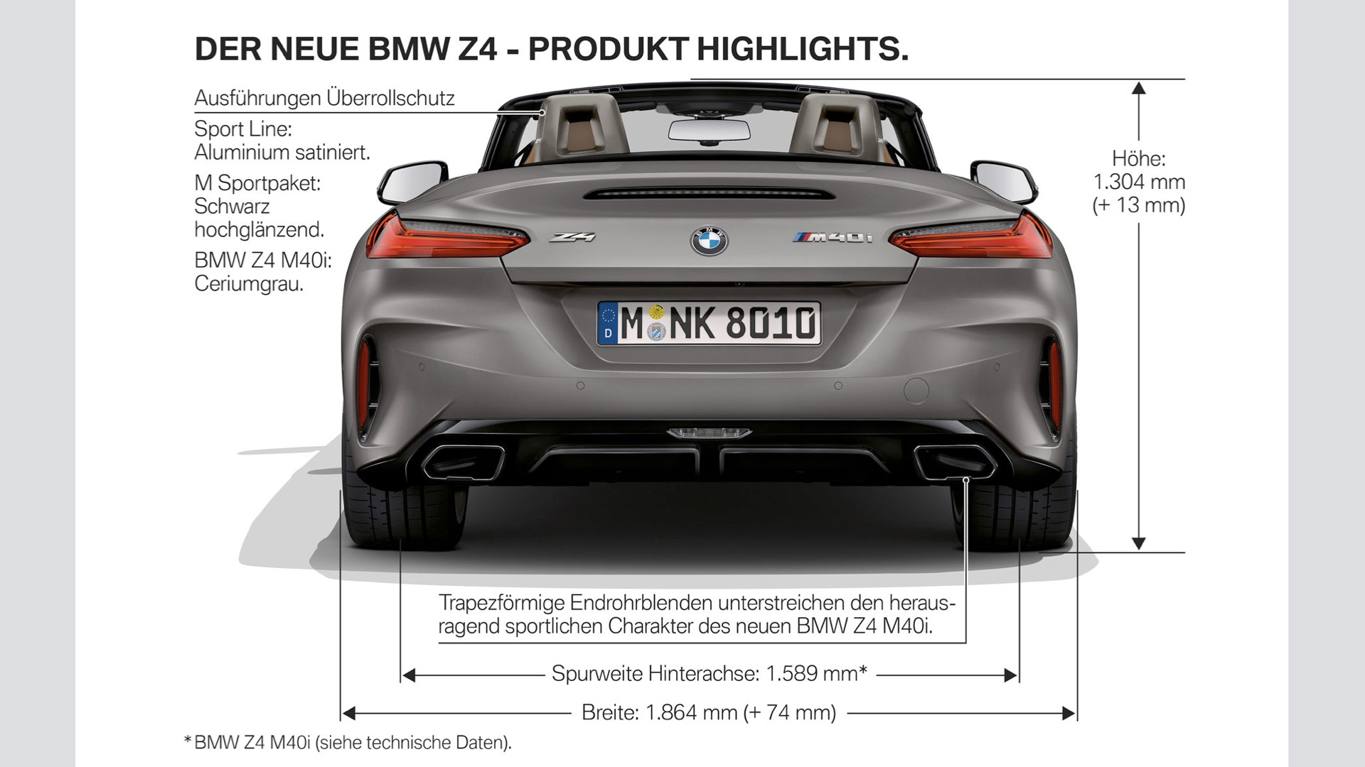 Bmw Z4 2019 Technische Daten 4 Pepper And Gold